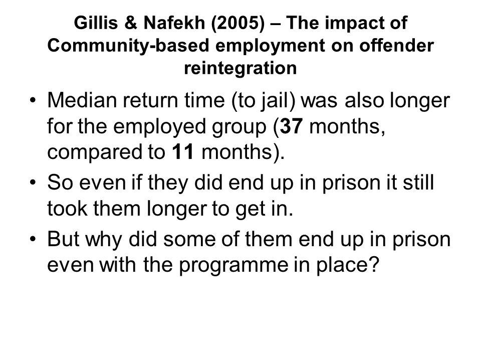 Gillis & Nafekh (2005) – The impact of Community-based employment on offender reintegration Median return time (to jail) was also longer for the emplo