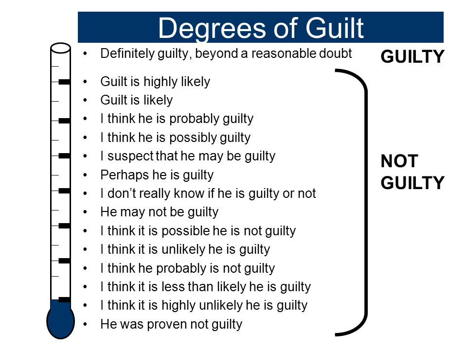 I think it is less than likely he is guilty Definitely guilty, beyond a reasonable doubt He was proven not guilty Guilt is highly likely I think it is highly unlikely he is guilty Definitely guilty, beyond a reasonable doubt He was proven not guilty I think he is probably guilty I think he is possibly guilty I suspect that he may be guilty Perhaps he is guilty I don't really know if he is guilty or not He may not be guilty I think it is possible he is not guilty I think it is unlikely he is guilty I think he probably is not guilty Degrees of Guilt GUILTY NOT GUILTY Guilt is likely