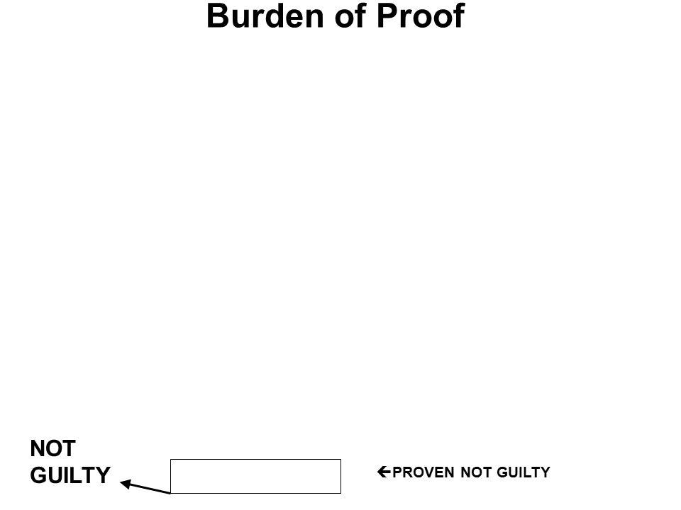 Presumption of Innocence Reasonable Doubt Burden of Proof Guilty -Proven Beyond a Reasonable Doubt Not Guilty -Probably Guilty -Possibly Guilty -Maybe Guilty -Likely Guilty -Unlikely Guilty -Not Guilty