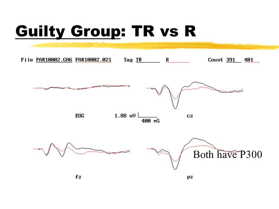 Guilty group: Probe(R) > Irrelevant (W). R > W