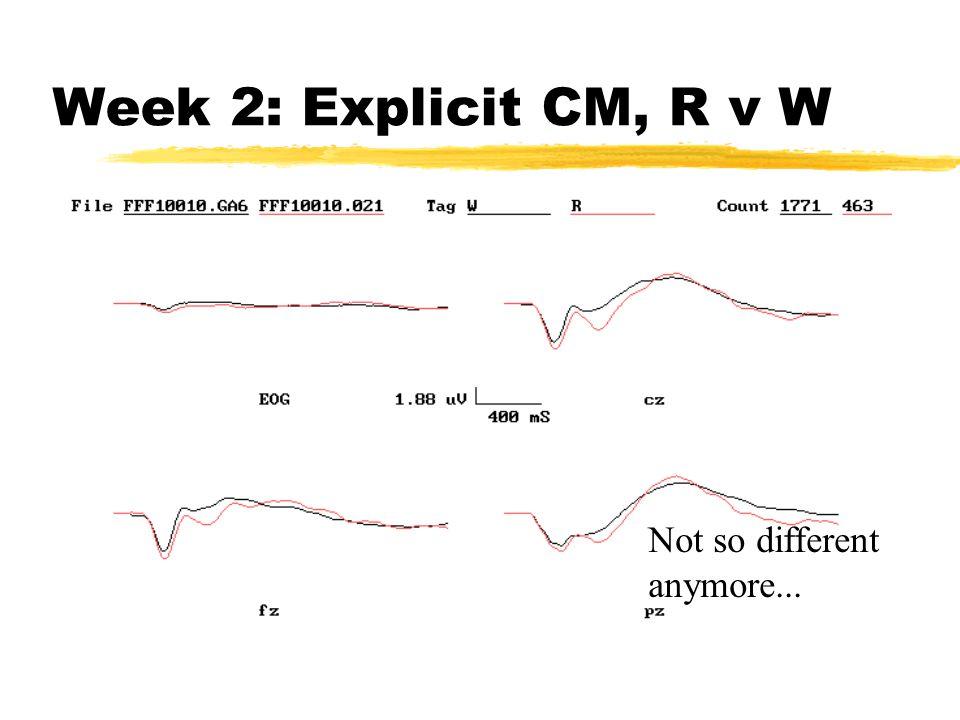 Week 1: Probe(R) and Target(TR): Both have nice P3
