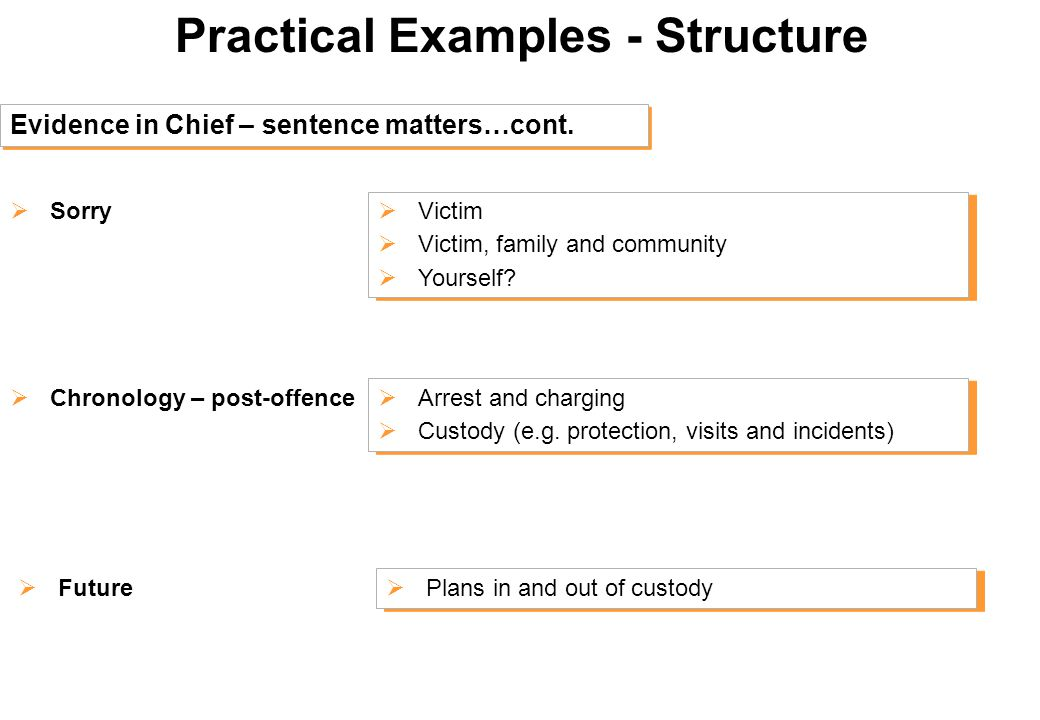 Practical Examples - Structure  Victim  Victim, family and community  Yourself.
