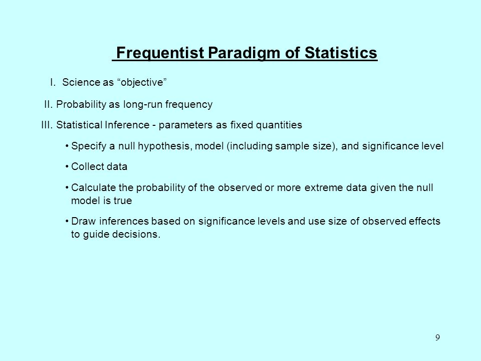 10 Bayesian Paradigm of Statistics I.Science as subjective II.