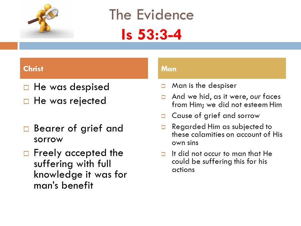 The Evidence Is 53:3-4  He was despised  He was rejected  Bearer of grief and sorrow  Freely accepted the suffering with full knowledge it was for man's benefit  Man is the despiser  And we hid, as it were, our faces from Him; we did not esteem Him  Cause of grief and sorrow  Regarded Him as subjected to these calamities on account of His own sins  It did not occur to man that He could be suffering this for his actions ChristMan