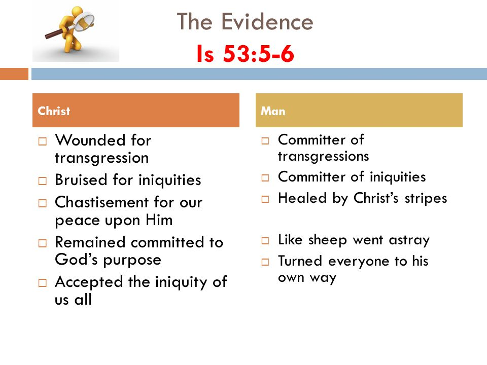The Evidence Is 53:5-6  Wounded for transgression  Bruised for iniquities  Chastisement for our peace upon Him  Remained committed to God's purpose  Accepted the iniquity of us all  Committer of transgressions  Committer of iniquities  Healed by Christ's stripes  Like sheep went astray  Turned everyone to his own way ChristMan