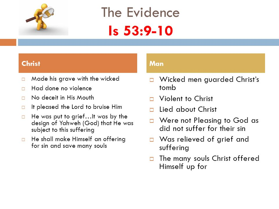 The Evidence Is 53:9-10  Made his grave with the wicked  Had done no violence  No deceit in His Mouth  It pleased the Lord to bruise Him  He was put to grief…It was by the design of Yahweh (God) that He was subject to this suffering  He shall make Himself an offering for sin and save many souls  Wicked men guarded Christ's tomb  Violent to Christ  Lied about Christ  Were not Pleasing to God as did not suffer for their sin  Was relieved of grief and suffering  The many souls Christ offered Himself up for ChristMan