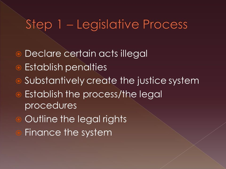  Declare certain acts illegal  Establish penalties  Substantively create the justice system  Establish the process/the legal procedures  Outline the legal rights  Finance the system