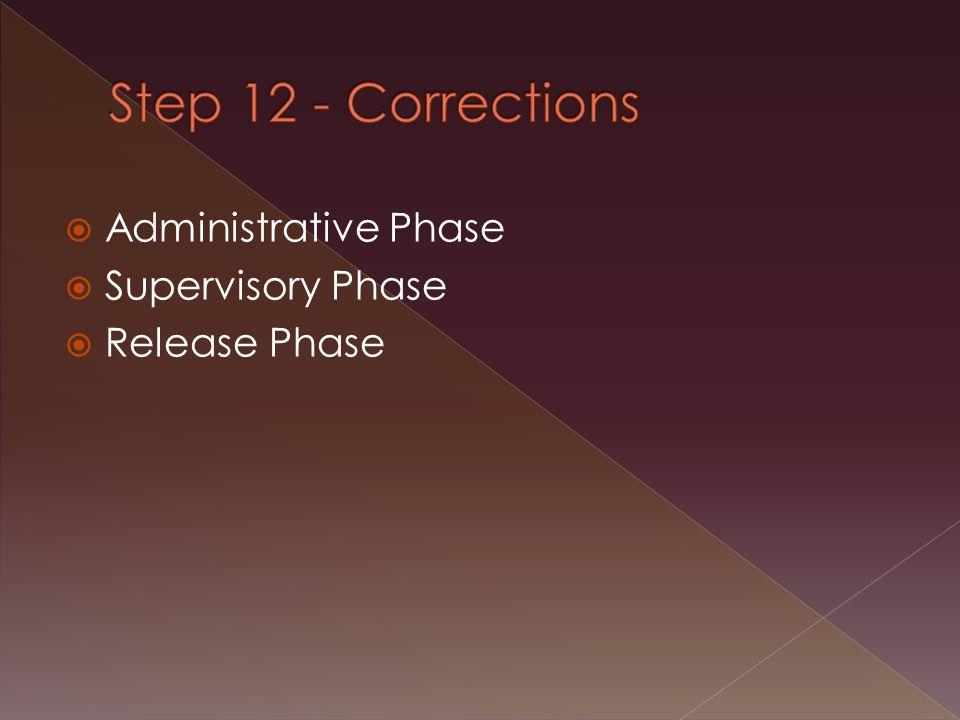  Administrative Phase  Supervisory Phase  Release Phase