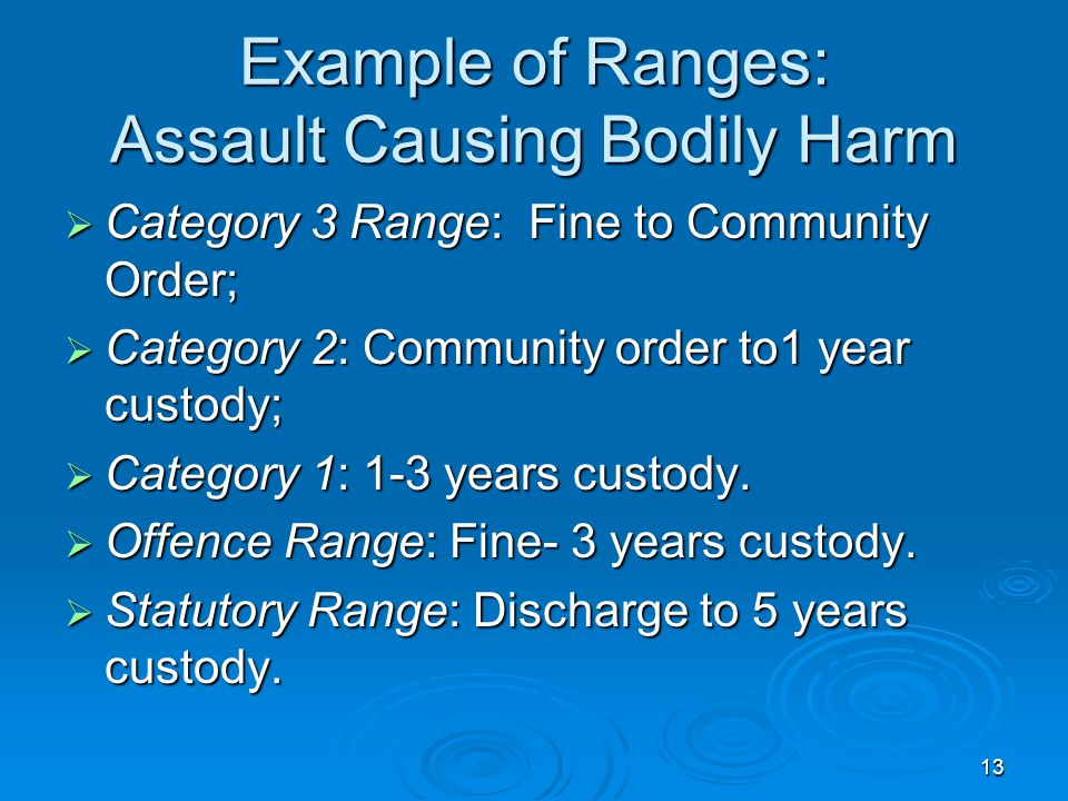 Example of Ranges: Assault Causing Bodily Harm  Category 3 Range: Fine to Community Order;  Category 2: Community order to1 year custody;  Category 1: 1-3 years custody.