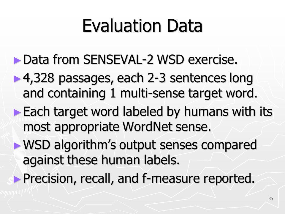 35 Evaluation Data ► Data from SENSEVAL-2 WSD exercise.
