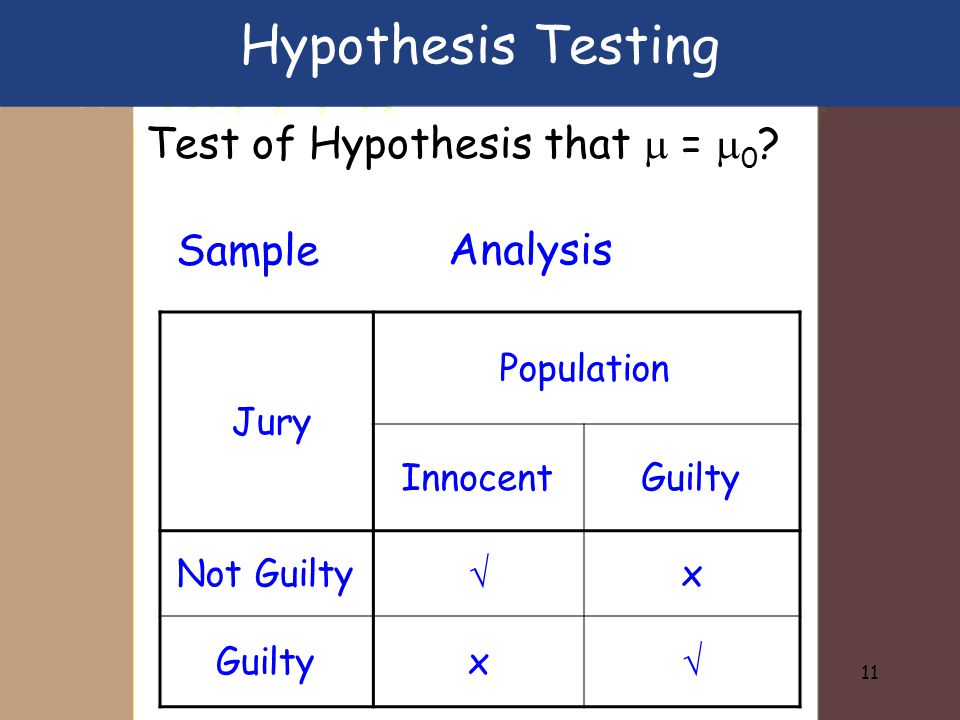 11 Jury Population InnocentGuilty Not Guilty  x Guiltyx  Test of Hypothesis that  =  0 .