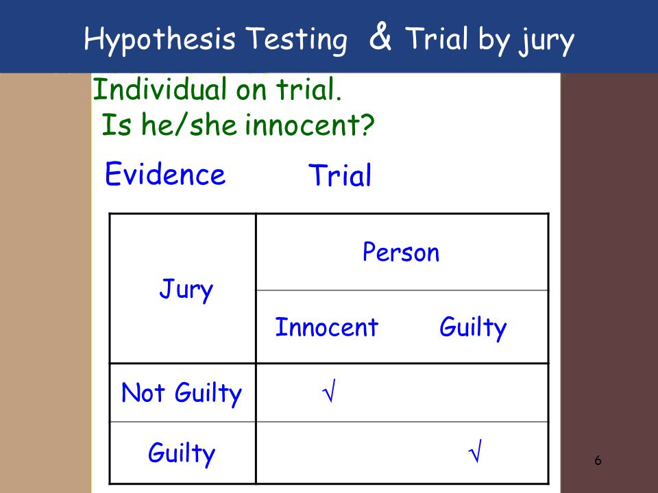 7 Individual on trial.Is he/she innocent.