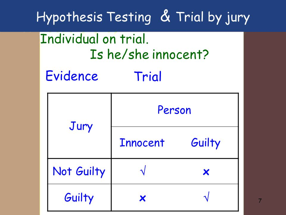 7 Individual on trial. Is he/she innocent.