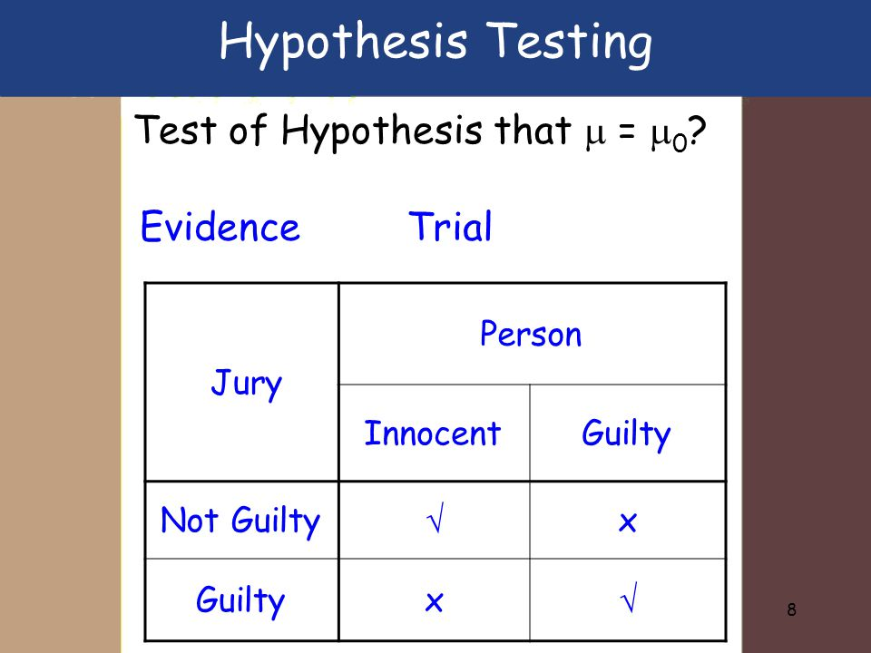 8 Evidence Trial Jury Person InnocentGuilty Not Guilty  x Guiltyx  Test of Hypothesis that  =  0 .