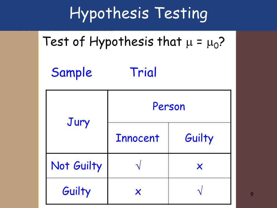 30 Summary Hypothesis testing: –Type I and II errors –Power Two sided hypothesis test One sided hypothesis test