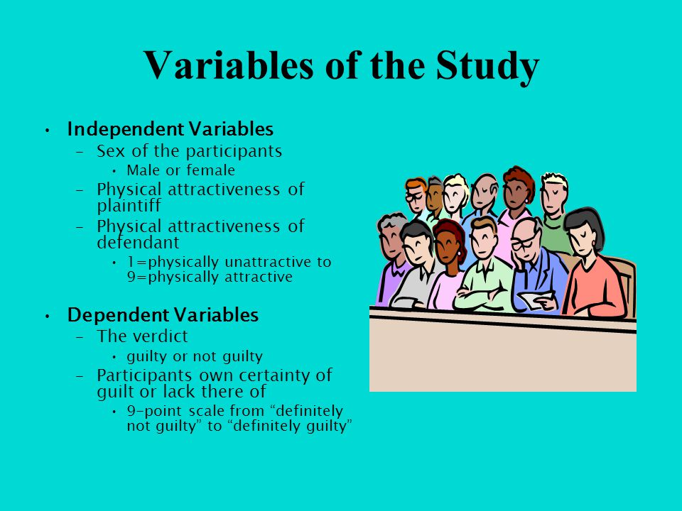 Variables of the Study Independent Variables –Sex of the participants Male or female –Physical attractiveness of plaintiff –Physical attractiveness of defendant 1=physically unattractive to 9=physically attractive Dependent Variables –The verdict guilty or not guilty –Participants own certainty of guilt or lack there of 9-point scale from definitely not guilty to definitely guilty