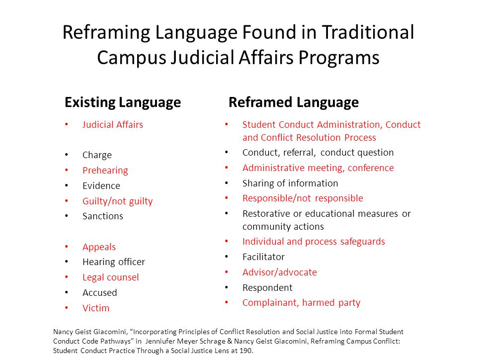 Reframing Language Found in Traditional Campus Judicial Affairs Programs Existing Language Judicial Affairs Charge Prehearing Evidence Guilty/not guil