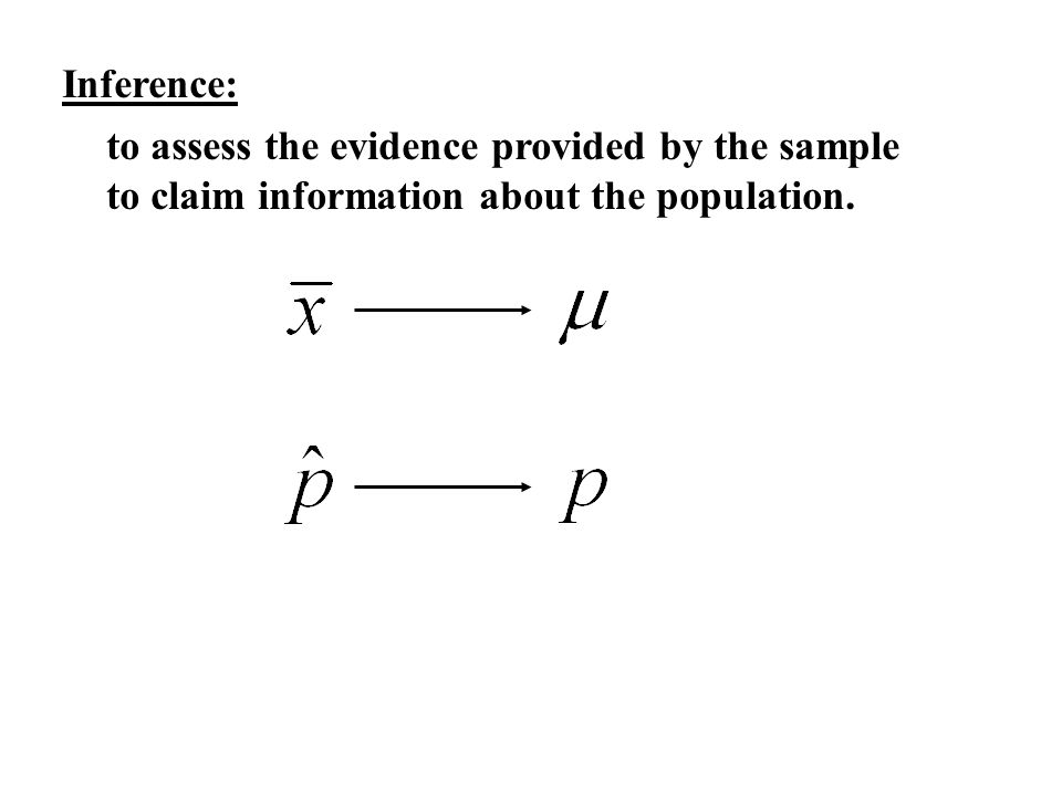 Example #1 – State the notation for the null and alternative hypothesis b.
