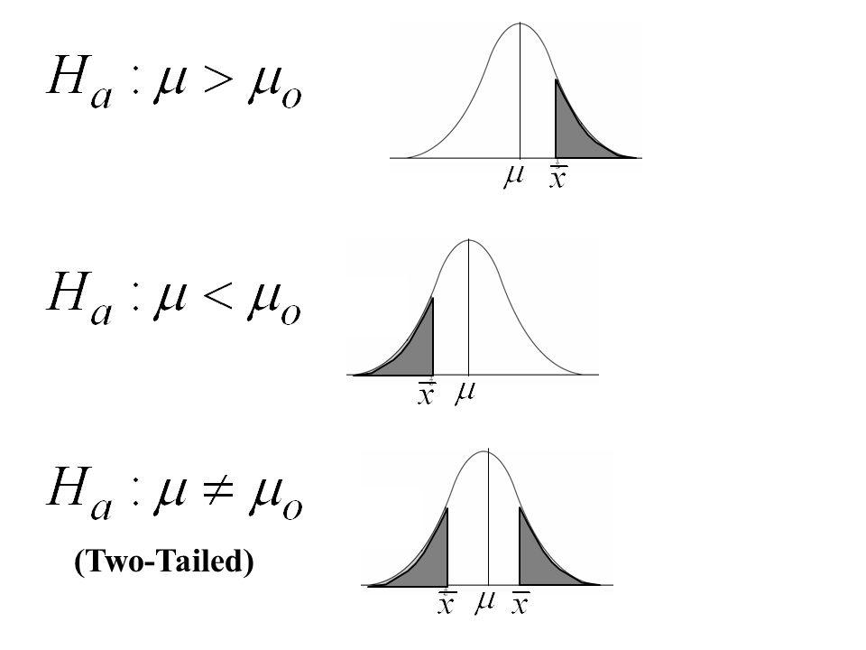 2[ P(Z < -2.16)] = O: