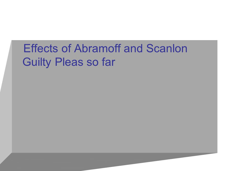 Effects of Abramoff and Scanlon Guilty Pleas so far
