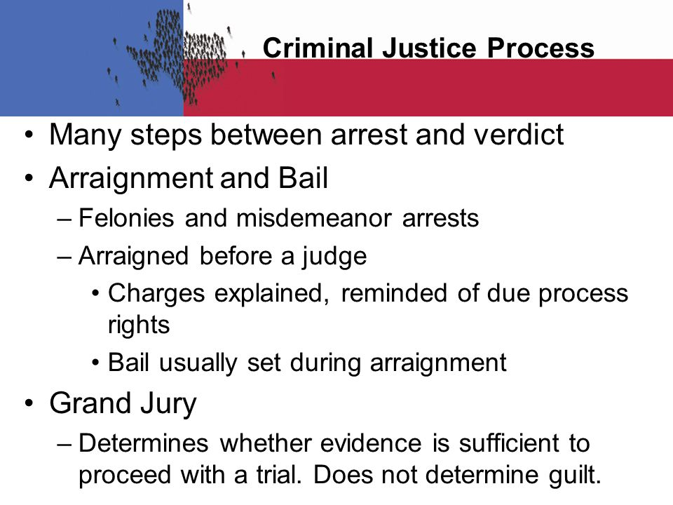 Criminal Justice Process Many steps between arrest and verdict Arraignment and Bail – Felonies and misdemeanor arrests – Arraigned before a judge Charges explained, reminded of due process rights Bail usually set during arraignment Grand Jury – Determines whether evidence is sufficient to proceed with a trial.