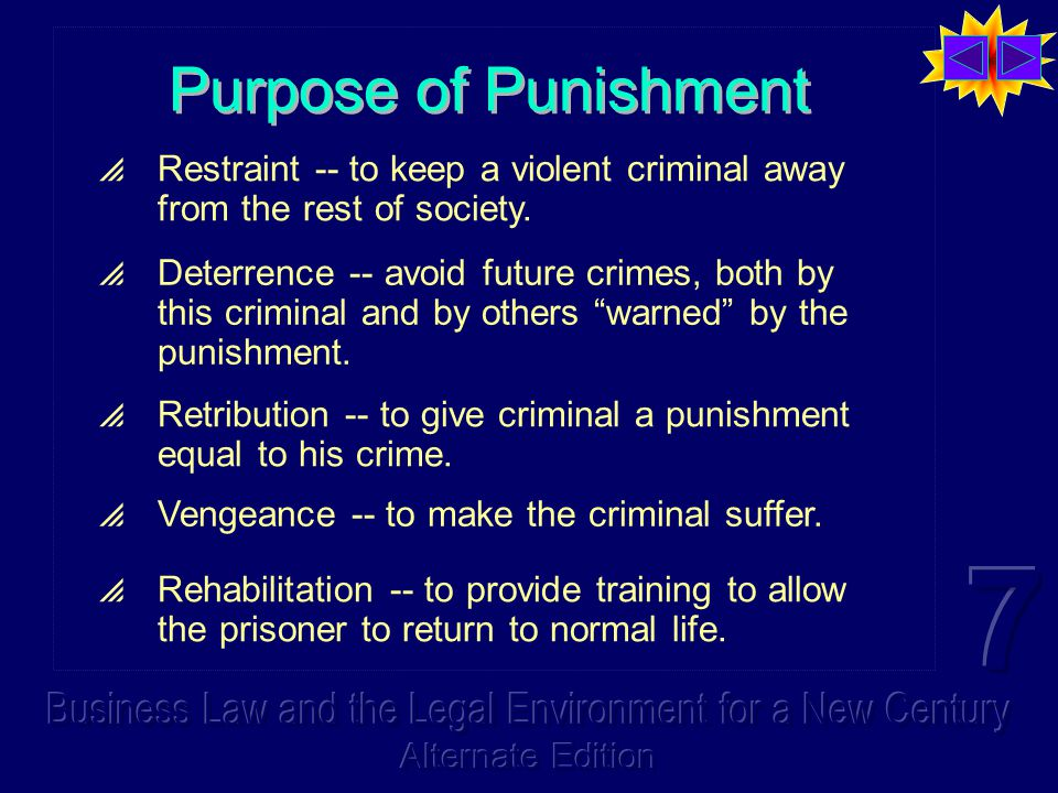 Purpose of Punishment  Restraint -- to keep a violent criminal away from the rest of society.  Deterrence -- avoid future crimes, both by this crimi