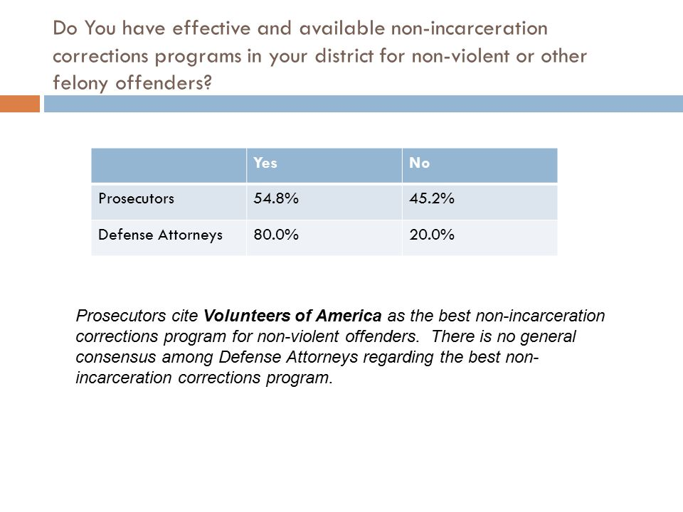 Do You have effective and available non-incarceration corrections programs in your district for non-violent or other felony offenders.