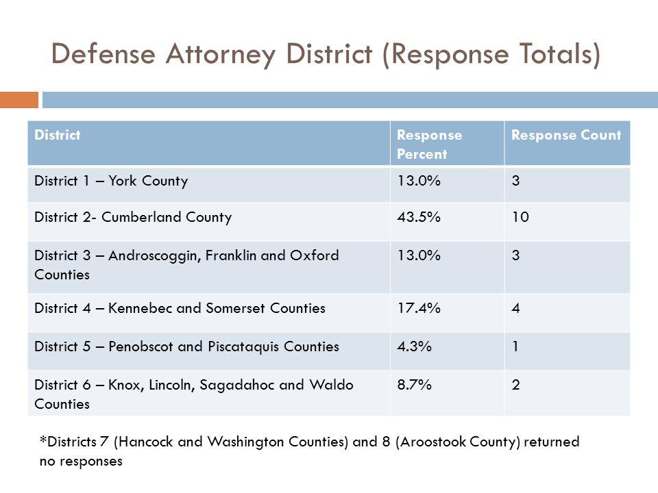 The most common criteria used for recommending Administrative Release ProsecutorsDefense Attorneys 1.