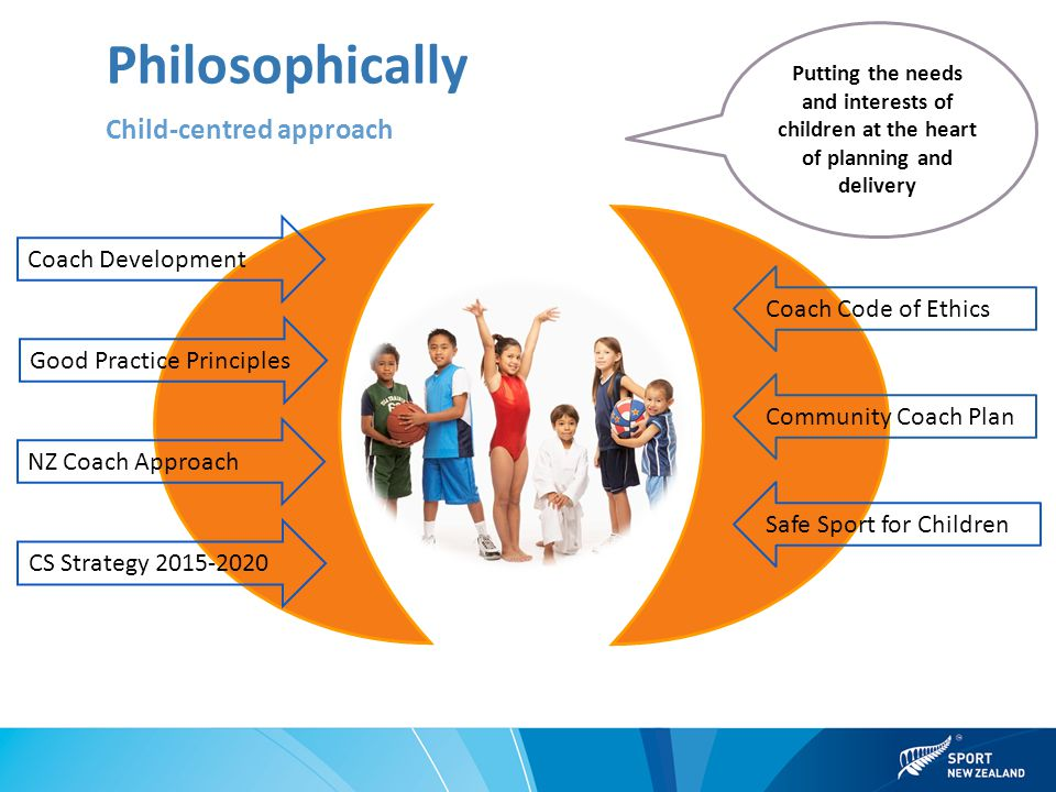 Philosophically Child-centred approach Good Practice Principles NZ Coach Approach Coach Development CS Strategy 2015-2020 Safe Sport for Children Coach Code of Ethics Community Coach Plan Putting the needs and interests of children at the heart of planning and delivery
