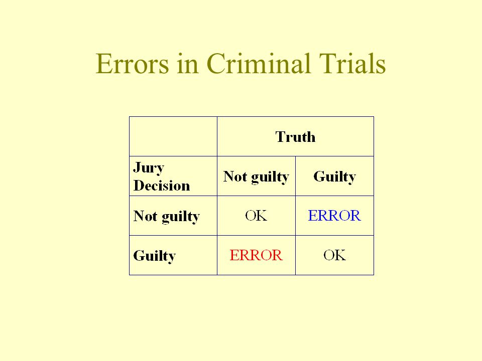 Errors in Criminal Trials