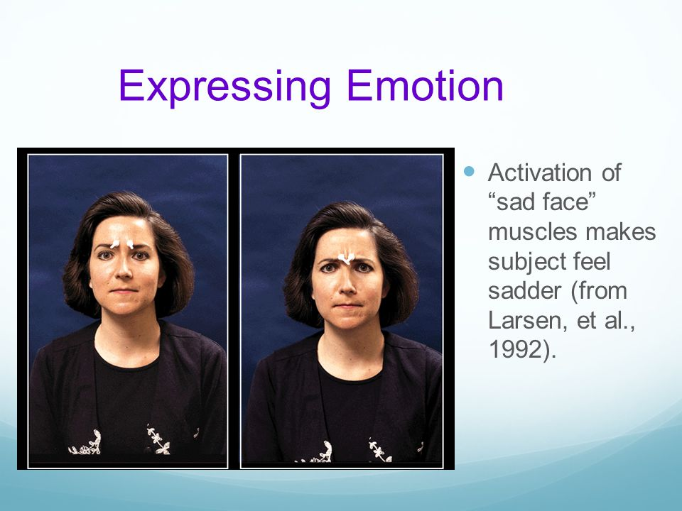 "Expressing Emotion Activation of ""sad face"" muscles makes subject feel sadder (from Larsen, et al., 1992)."