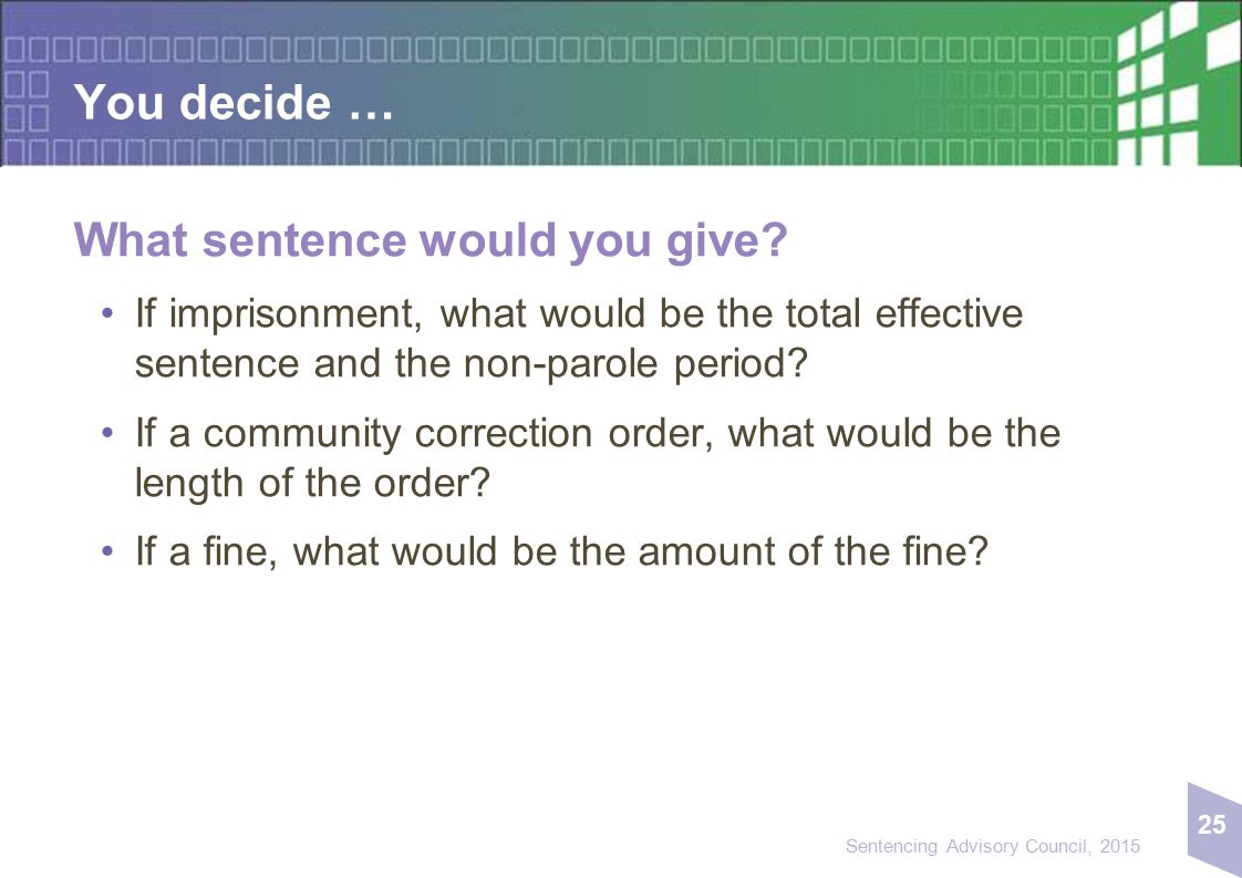 25 Sentencing Advisory Council, 2015 You decide … What sentence would you give? If imprisonment, what would be the total effective sentence and the no