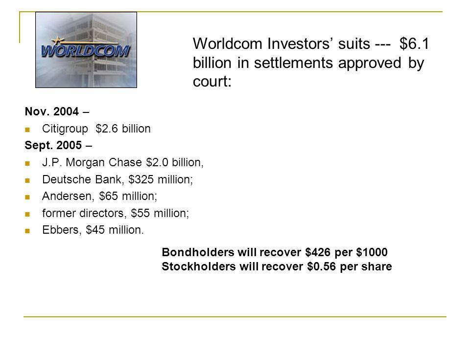 Nov. 2004 – Citigroup $2.6 billion Sept. 2005 – J.P.