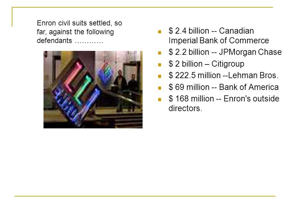 $ 2.4 billion -- Canadian Imperial Bank of Commerce $ 2.2 billion -- JPMorgan Chase $ 2 billion – Citigroup $ 222.5 million --Lehman Bros. $ 69 millio