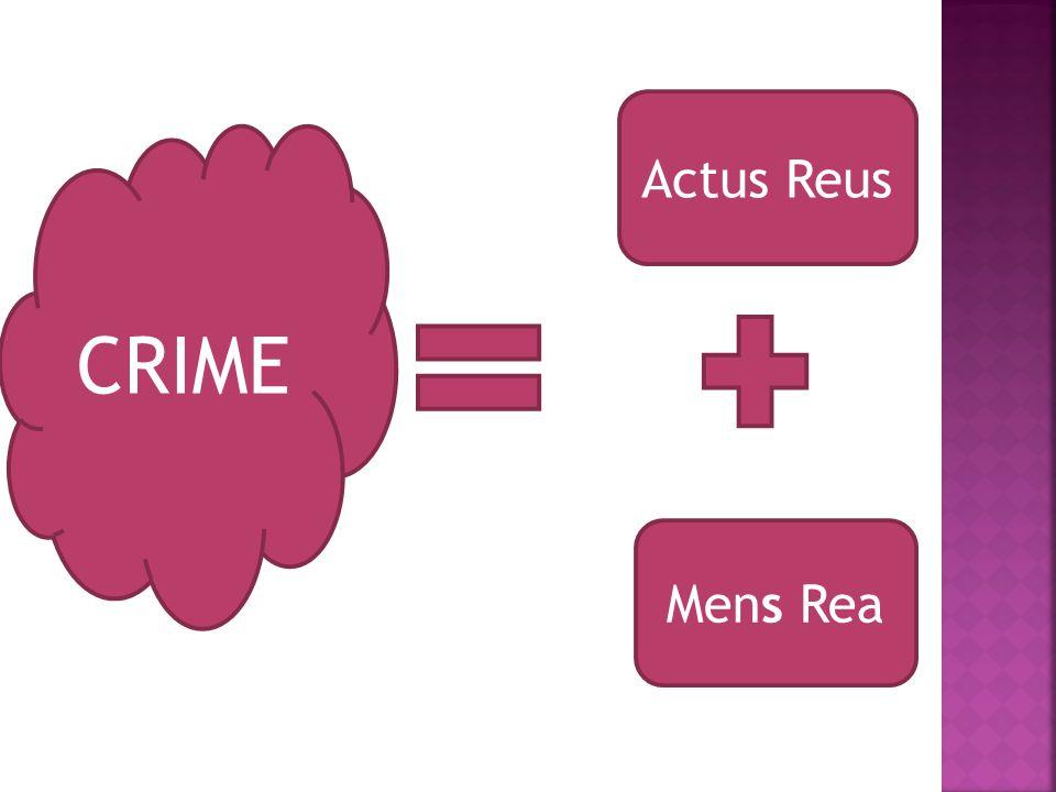 Actus Reus Mens Rea CRIME