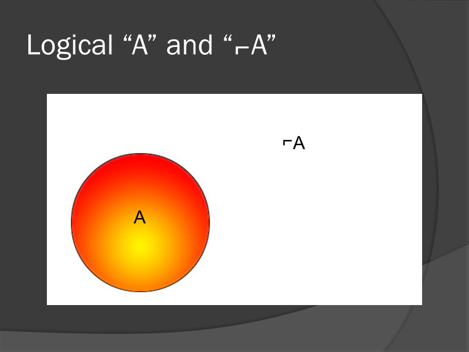 Logical A and ⌐A A ⌐A