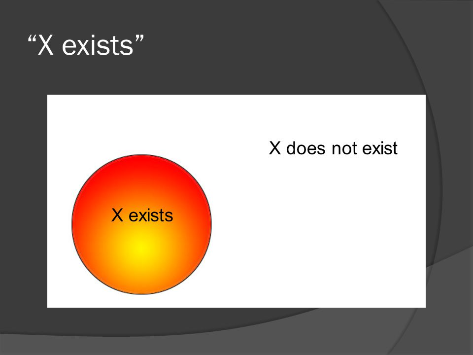 """X exists"" X exists X does not exist"
