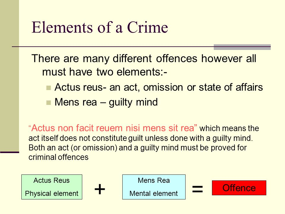 Elements of a Crime There are many different offences however all must have two elements:- Actus reus- an act, omission or state of affairs Mens rea –