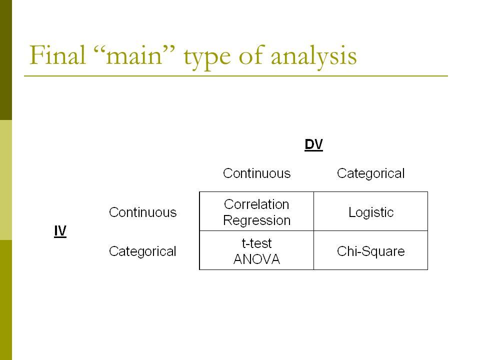 Final main type of analysis