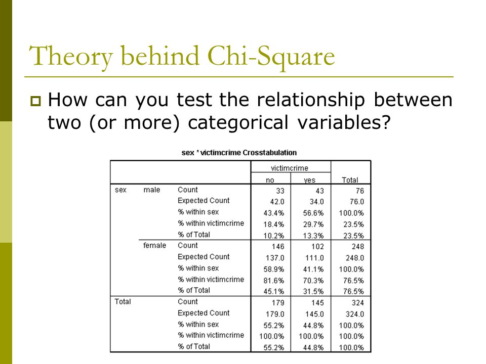 Theory behind Chi-Square  How can you test the relationship between two (or more) categorical variables?