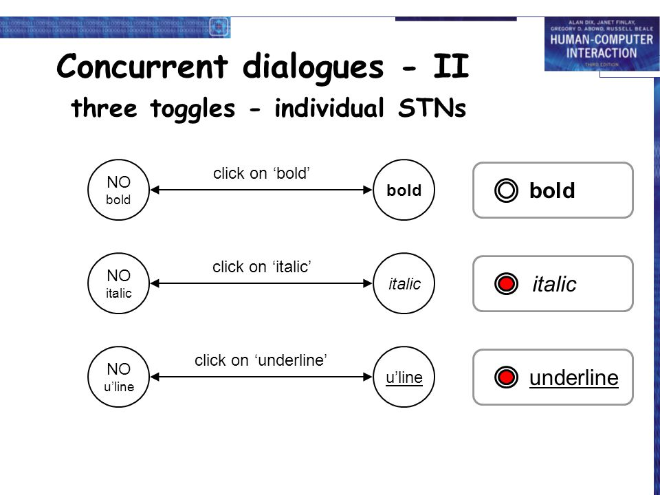 Concurrent dialogues - II three toggles - individual STNs bolditalicunderline NO bold click on 'bold' NO italic click on 'italic' NO u'line click on 'underline'