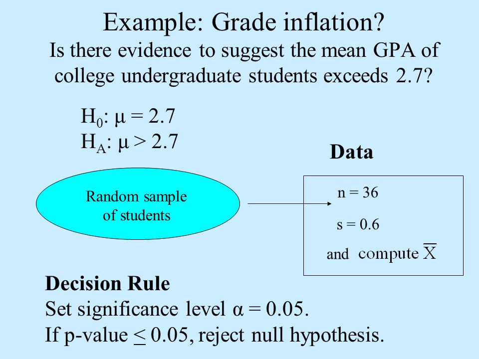 Example: Grade inflation.