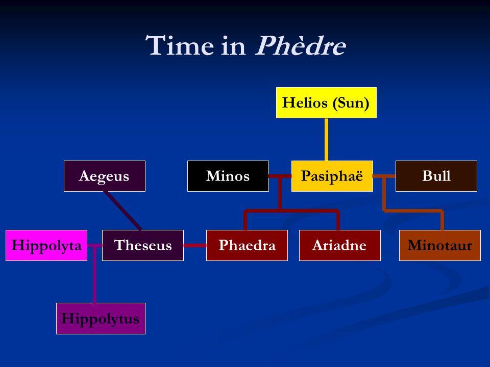 Hippolytus PhaedraHippolytaMinotaur MinosPasiphaë Helios (Sun) AriadneTheseus Time in Phèdre BullAegeus