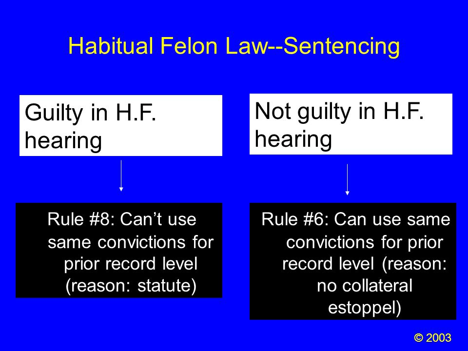 Habitual Felon Law--Sentencing Not guilty in H.F. hearing Rule #6: Can use same convictions for prior record level (reason: no collateral estoppel) ©