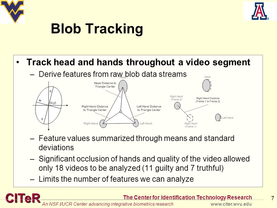 CITeR The Center for Identification Technology Research www.citer.wvu.eduAn NSF I/UCR Center advancing integrative biometrics research Blob Tracking Track head and hands throughout a video segment –Derive features from raw blob data streams –Feature values summarized through means and standard deviations –Significant occlusion of hands and quality of the video allowed only 18 videos to be analyzed (11 guilty and 7 truthful) –Limits the number of features we can analyze 7