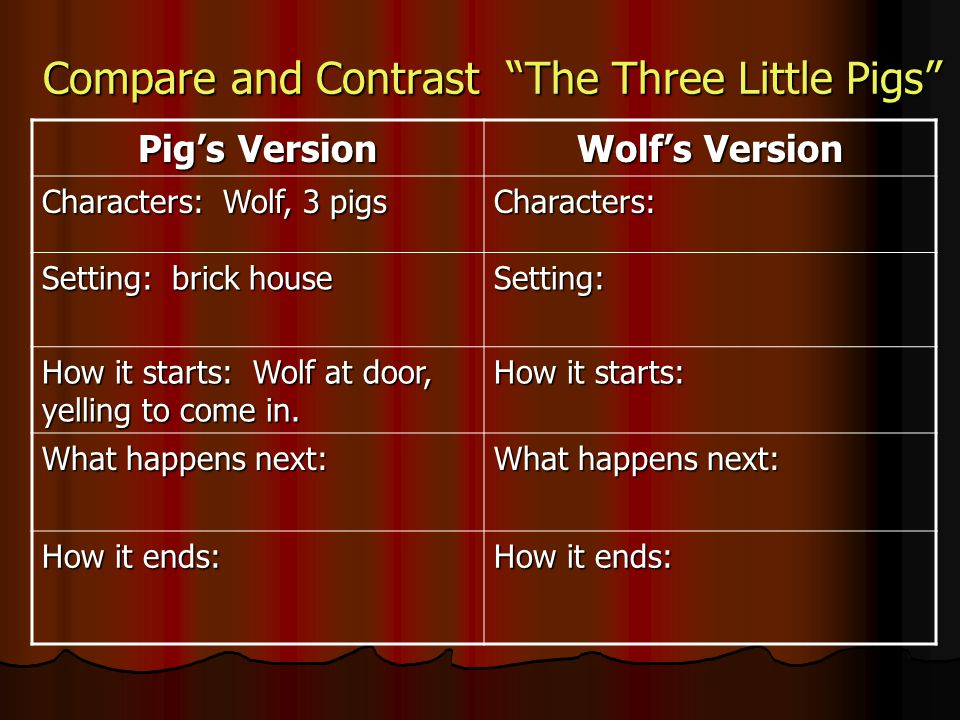 Comprehension Skill: Compare and Contrast Comprehension Skill: Compare and ContrastCompare and ContrastCompare and Contrast Compare is to tell how two things are alike.