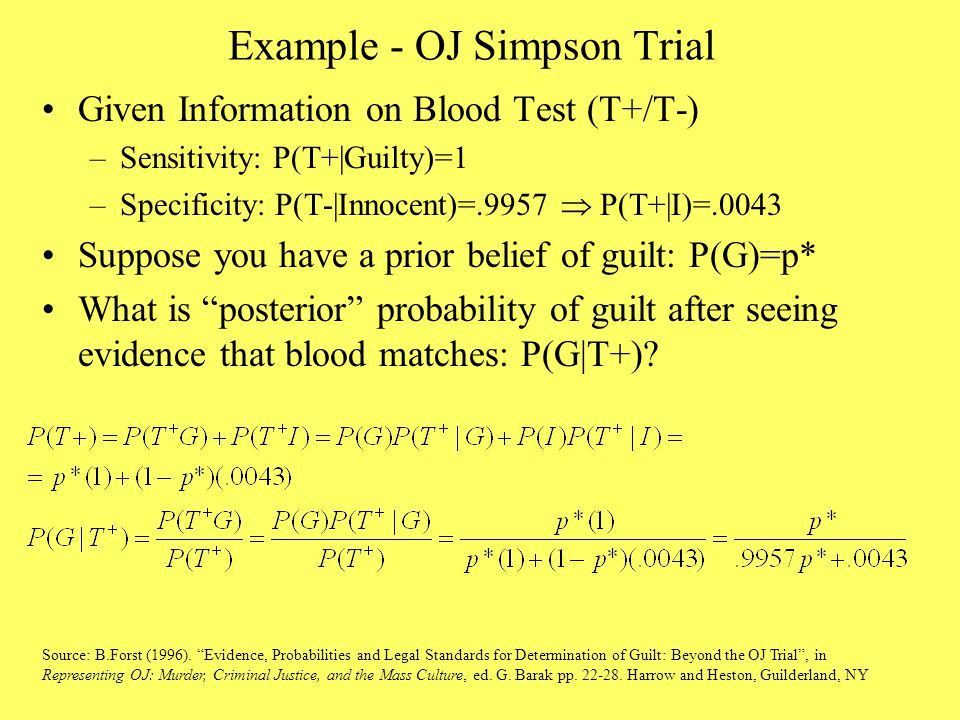 Example - OJ Simpson Trial Given Information on Blood Test (T+/T-) –Sensitivity: P(T+|Guilty)=1 –Specificity: P(T-|Innocent)=.9957  P(T+|I)=.0043 Suppose you have a prior belief of guilt: P(G)=p* What is posterior probability of guilt after seeing evidence that blood matches: P(G|T+).
