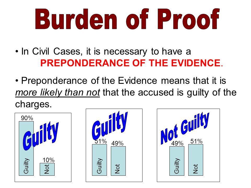 In Civil Cases, it is necessary to have a PREPONDERANCE OF THE EVIDENCE.