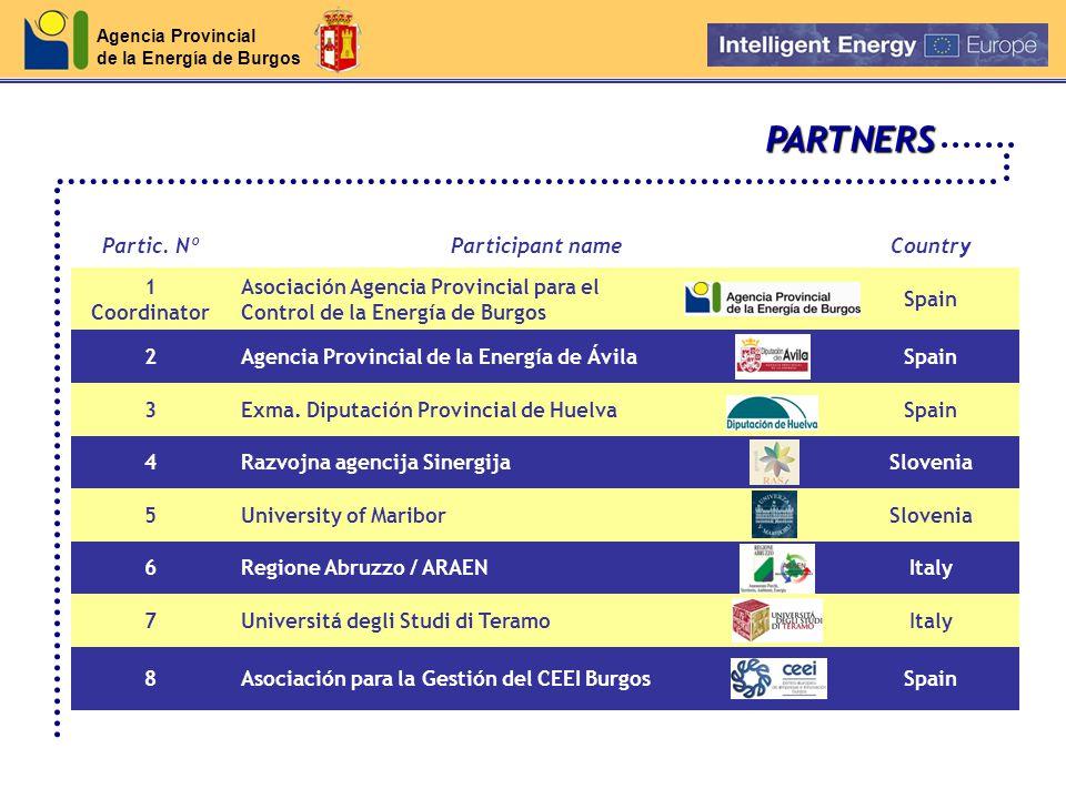 Agencia Provincial de la Energía de Burgos PARTNERS Partic.