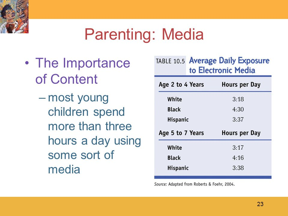 23 Parenting: Media The Importance of Content –most young children spend more than three hours a day using some sort of media